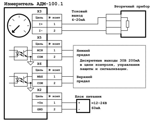 Схема внешних электрических