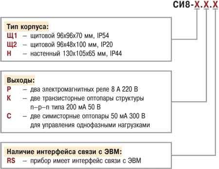 Микропроцессорный счетчик импульсов СИ8.  Используется для подсчета количества продукции на транспортере...
