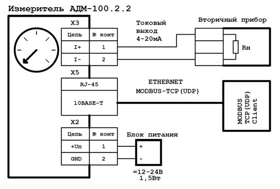 Rs-485 схема соединений